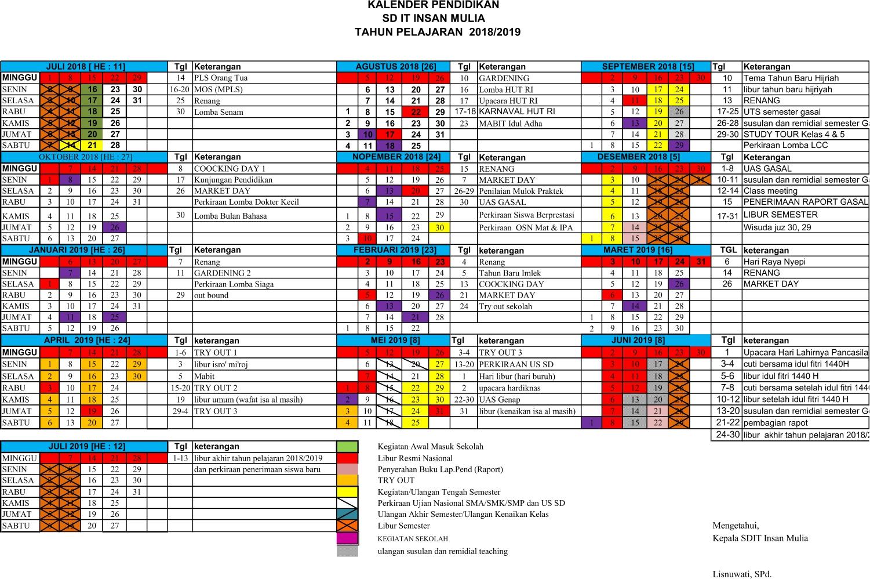 kalender pendidikan insan mulia maos